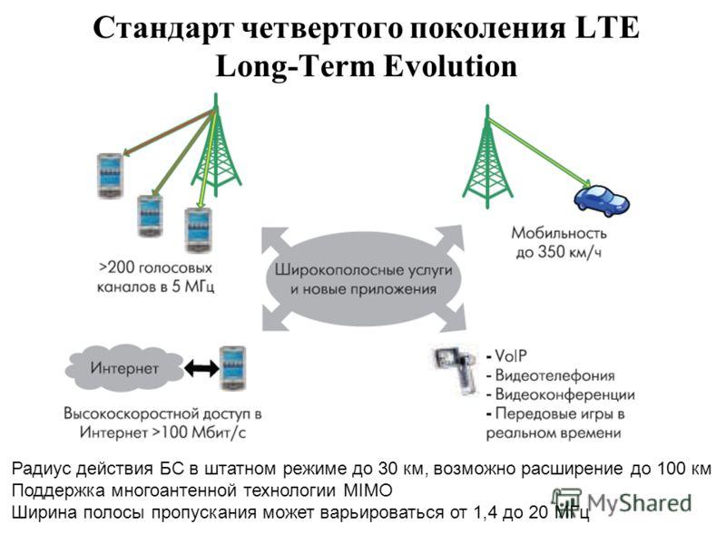 Стандарт четвертого поколения LTE Long-Term Evolution Радиус действия БС в штатном режиме до 30 км, возможно расширение до 100 км Поддержка многоантенной технологии MIMO Ширина полосы пропускания может варьироваться от 1,4 до 20 МГц