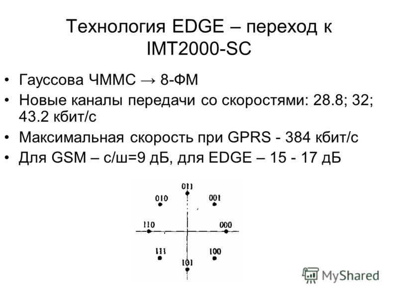 Технология EDGE – переход к IMT2000-SC Гауссова ЧММС 8-ФМ Новые каналы передачи со скоростями: 28.8; 32; 43.2 кбит/с Максимальная скорость при GPRS - 384 кбит/с Для GSM – с/ш=9 дБ, для EDGE – 15 - 17 дБ