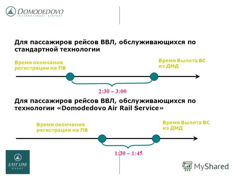 Время окончания регистрации на ПВ Время Вылета ВС из ДМД Для пассажиров рейсов ВВЛ, обслуживающихся по стандартной технологии Для пассажиров рейсов ВВЛ, обслуживающихся по технологии «Domodedovo Air Rail Service» Время окончания регистрации на ПВ Вре