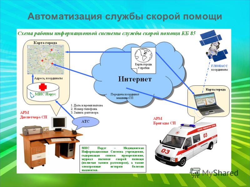 Автоматизация службы скорой помощи