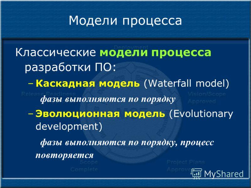 Модели процесса Классические модели процесса разработки ПО: –Каскадная модель (Waterfall model) фазы выполняются по порядку –Эволюционная модель (Evolutionary development) фазы выполняются по порядку, процесс повторяется
