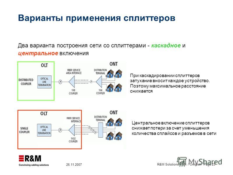 R&M Solutions FTTx / Onninen Page 23 26.11.2007 Варианты применения сплиттеров Два варианта построения сети со сплиттерами - каскадное и центральное включения При каскадировании сплиттеров затухание вносит каждое устройство. Поэтому максимальное расс