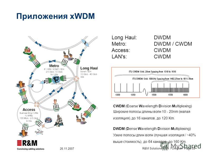 R&M Solutions FTTx / Onninen Page 35 26.11.2007 Приложения xWDM Long Haul: DWDM Metro:DWDM / CWDM Access:CWDM LAN's:CWDM CWDM (Coarse Wavelength Division Multiplexing) Широкие полосы длины волн 10 - 20nm (малая изоляция), до 16 каналов, до 120 Km. DW