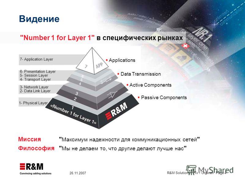 R&M Solutions FTTx / Onninen Page 4 26.11.2007 Миссия
