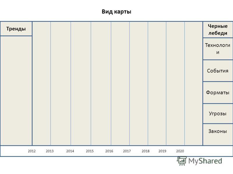 Вид карты Законы 2012 2013 2014 2015 2016 2017 2018 2019 2020 Тренды Черные лебеди Технологи и События Форматы Угрозы
