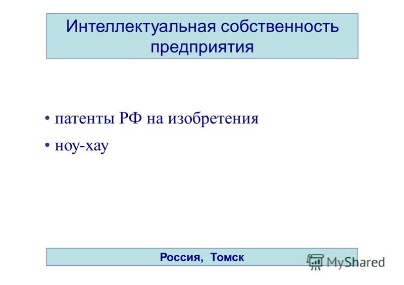 16 Интеллектуальная собственность предприятия Россия, Томск патенты РФ на изобретения ноу-хау
