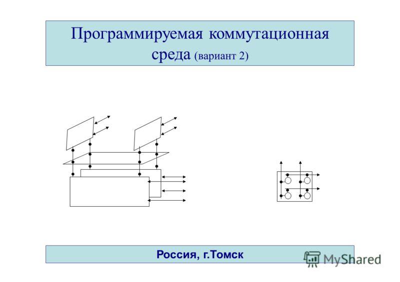 7 Программируемая коммутационная среда (вариант 2) Россия, г.Томск 3