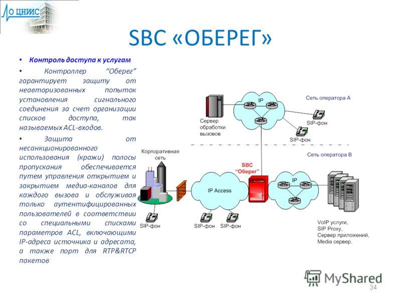 SBC «ОБЕРЕГ» Контроль доступа к услугам Контроллер Оберег гарантирует защиту от неавторизованных попыток установления сигнального соединения за счет организации списков доступа, так называемых ACL-входов. Защита от несанкционированного использования