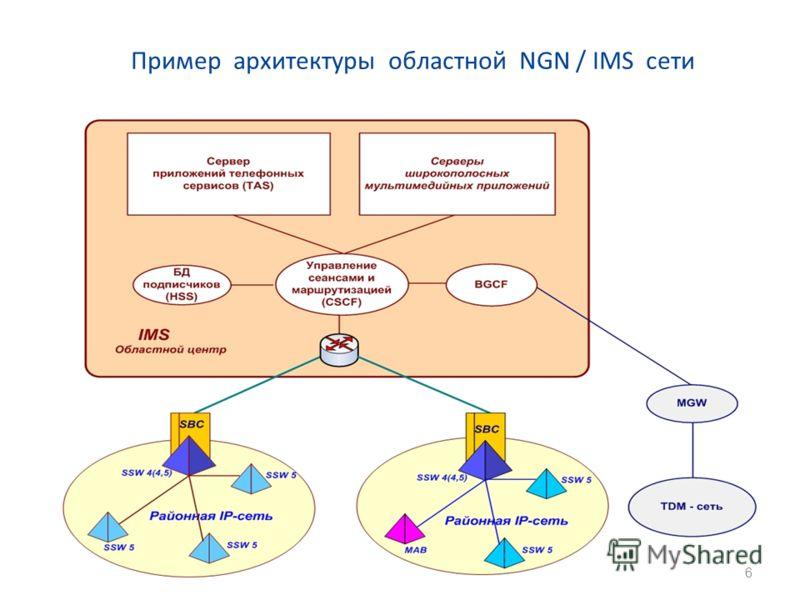 Пример архитектуры областной NGN / IMS сети 6