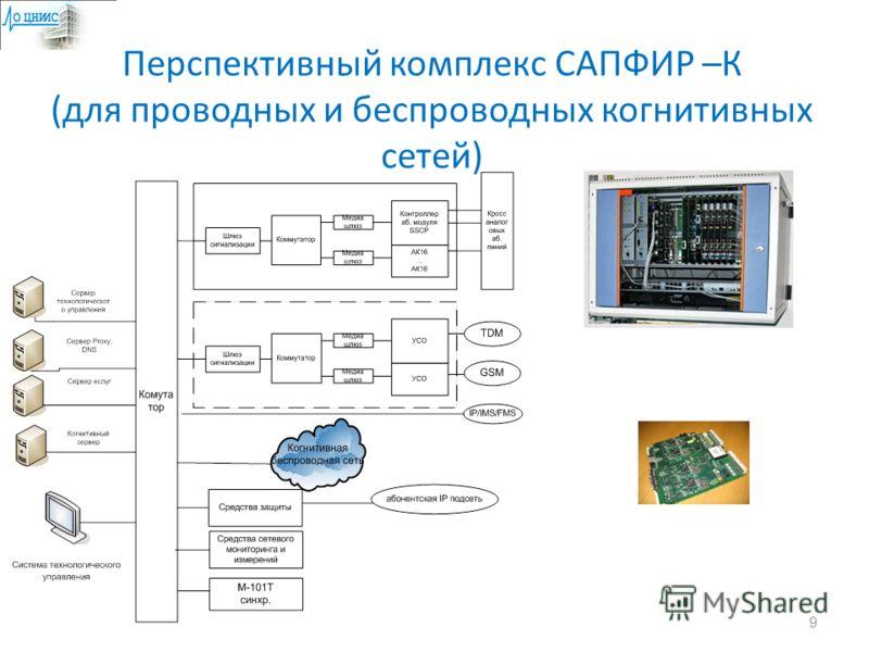 Перспективный комплекс САПФИР –К (для проводных и беспроводных когнитивных сетей) 9