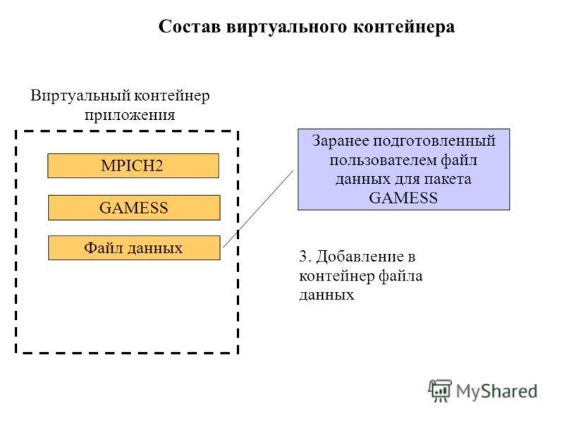 Виртуальный контейнер приложения Заранее подготовленный пользователем файл данных для пакета GAMESS MPICH2 Структура Состав виртуального контейнера 3. Добавление в контейнер файла данных GAMESS Файл данных