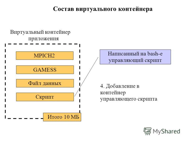 Виртуальный контейнер приложения Написанный на bash-е управляющий скрипт MPICH2 Структура Состав виртуального контейнера 4. Добавление в контейнер управляющего скрипта GAMESS Файл данных Скрипт Итого 10 МБ