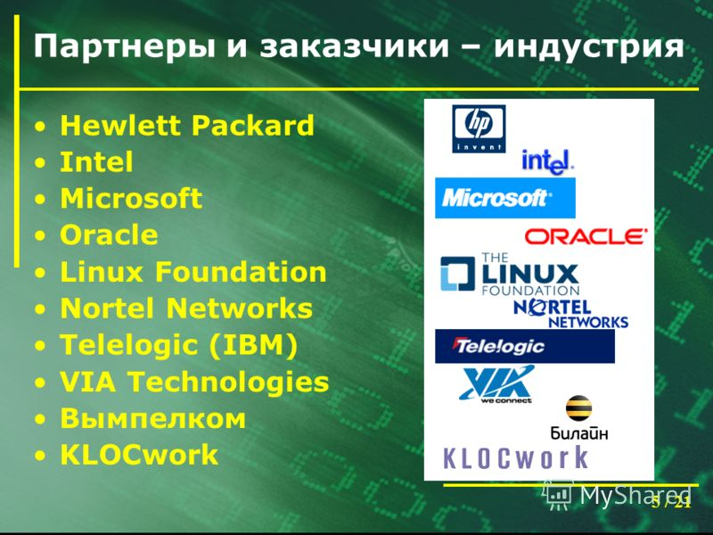5 / 21 Партнеры и заказчики – индустрия Hewlett Packard Intel Microsoft Oracle Linux Foundation Nortel Networks Telelogic (IBM) VIA Technologies Вымпелком KLOCwork