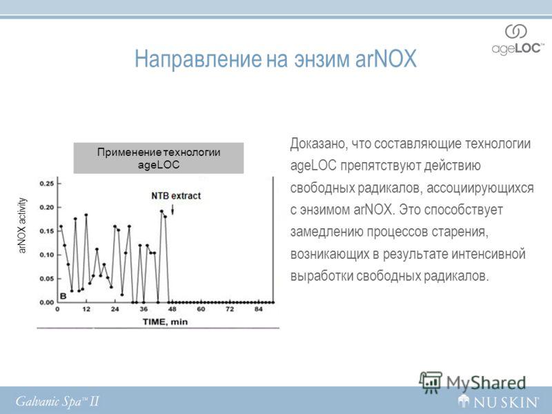 Направление на энзим arNOX Доказано, что составляющие технологии ageLOC препятствуют действию свободных радикалов, ассоциирующихся с энзимом arNOX. Это способствует замедлению процессов старения, возникающих в результате интенсивной выработки свободн