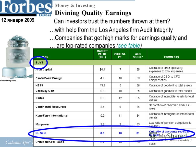 Money & Investing Divining Quality Earnings 12 января 2009 Can investors trust the numbers thrown at them? …with help from the Los Angeles firm Audit Integrity …Companies that get high marks for earnings quality and … are top-rated companies (see tab
