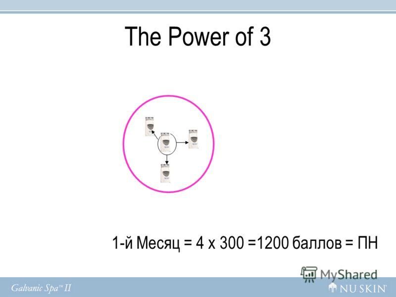 1-й Месяц = 4 x 300 =1200 баллов = ПН The Power of 3