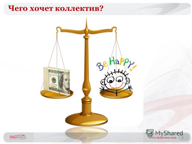 www.innovecs.com 9 Чего хочет коллектив?