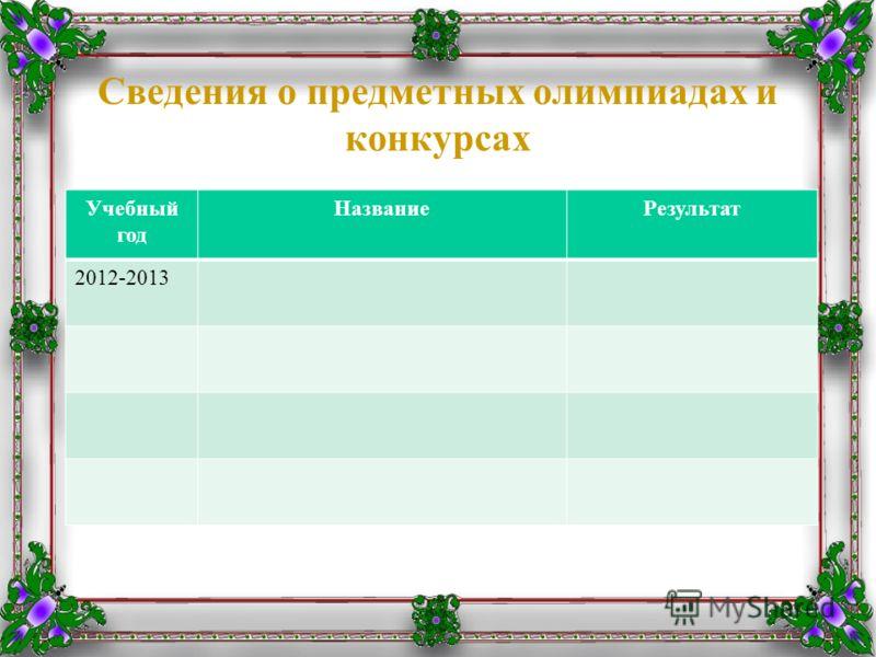 Сведения о предметных олимпиадах и конкурсах Учебный год НазваниеРезультат 2012-2013