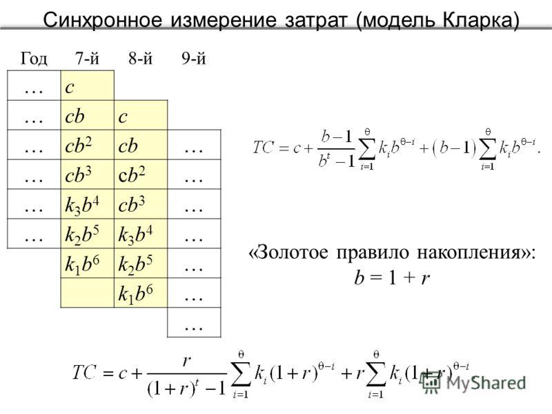 Синхронное измерение затрат (модель Кларка) Год 7-й8-й9-й c cbcbc сb2сb2 cbcb сb 3 сb2сb2 k3b4k3b4 сb 3 k2b5k2b5 k3b4k3b4 k1b6k1b6 k2b5k2b5 k1b6k1b6 «Золотое правило накопления»: b = 1 + r
