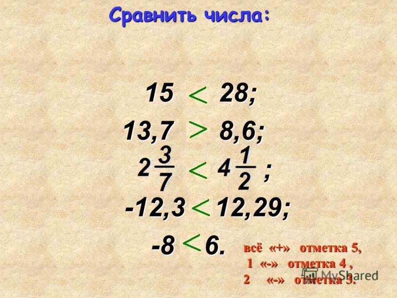 15 и 28; 15 и 28; 13,7 и 8,6; и ; и ; -12,3 12,29; -12,3 12,29; -8 6. -8 6. Сравнить числа: всё «+» отметка 5, 1 «-» отметка 4, 2 «-» отметка 3.