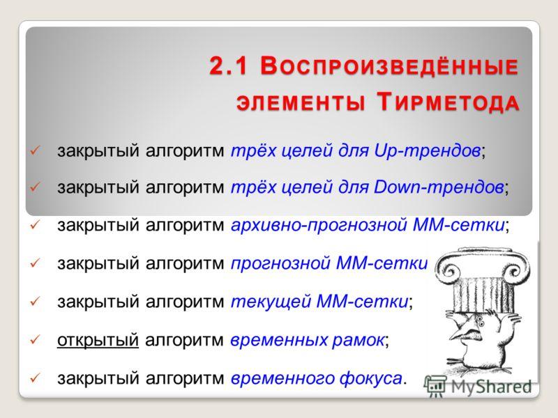 2.1 В ОСПРОИЗВЕДЁННЫЕ ЭЛЕМЕНТЫ Т ИРМЕТОДА закрытый алгоритм трёх целей для Up-трендов; закрытый алгоритм трёх целей для Down-трендов; закрытый алгоритм архивно-прогнозной ММ-сетки; закрытый алгоритм прогнозной ММ-сетки; закрытый алгоритм текущей ММ-с
