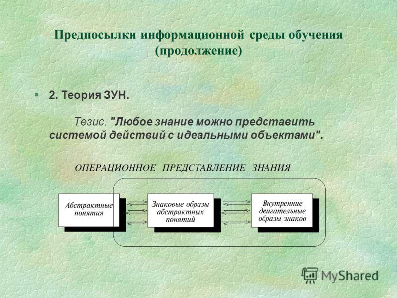 Предпосылки информационной среды обучения (продолжение) 2. Теория ЗУН. Тезис. Любое знание можно представить системой действий с идеальными объектами.