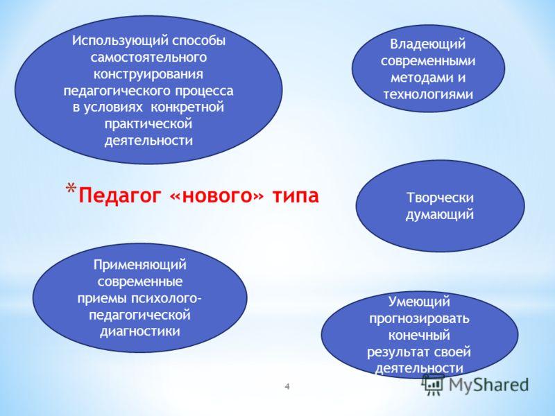3 ПОЛИТИЧЕСКИЕ СОЦИАЛЬНО- ЭКОНОМИЧЕСКИЕ КУЛЬТУРНЫЕ