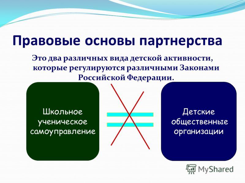 Правовые основы партнерства Это два различных вида детской активности, которые регулируются различными Законами Российской Федерации. Школьное ученическое самоуправление Детские общественные организации