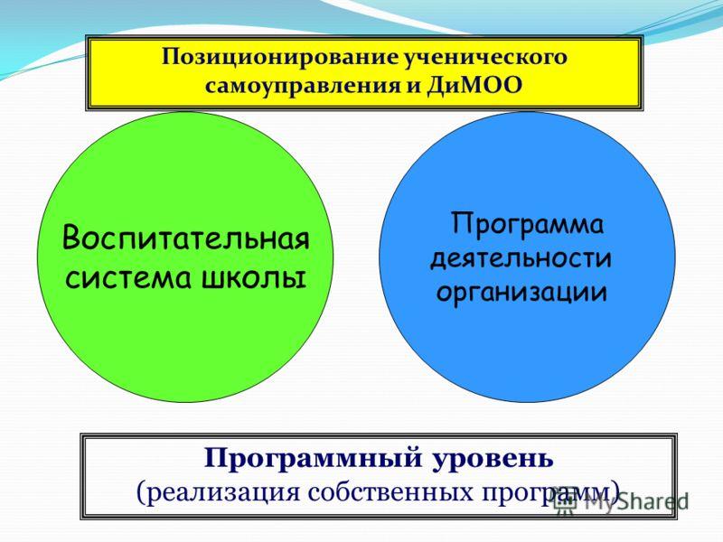 Воспитательная система школы Программа деятельности организации Программный уровень (реализация собственных программ) Позиционирование ученического самоуправления и ДиМОО