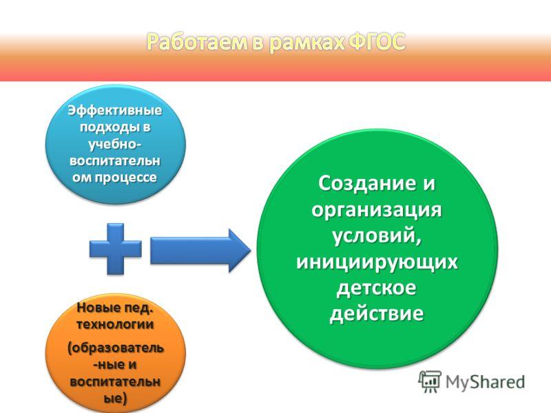 Эффективные подходы в учебно- воспитательн ом процессе Новые пед. технологии (образователь -ные и воспитательн ые) Создание и организация условий, инициирующих детское действие