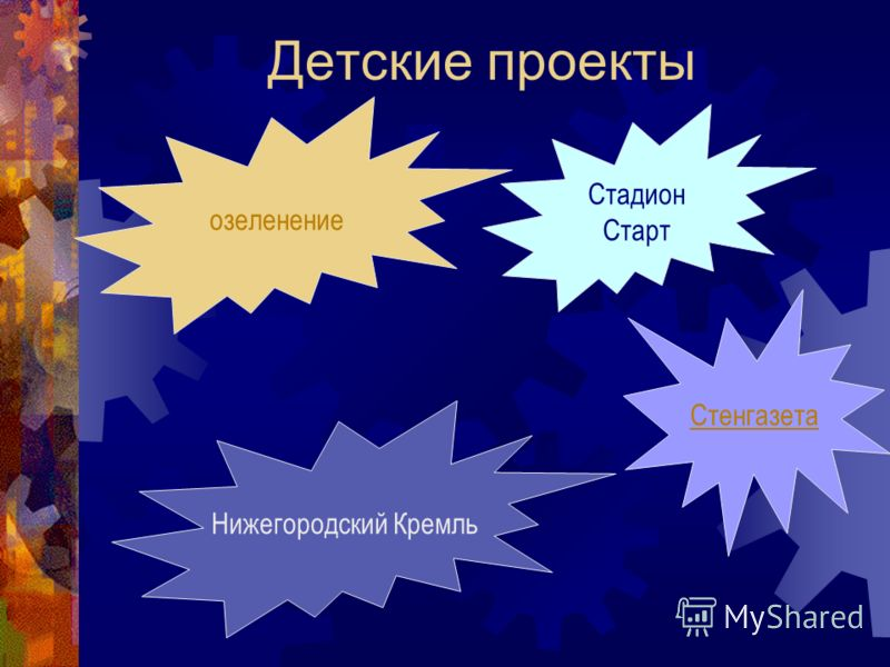Детские проекты Нижегородский Кремль озеленение Стадион Старт Стенгазета