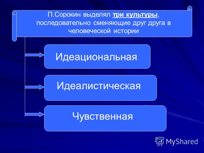 П.Сорокин выделял три культуры, последовательно сменяющие друг друга в человеческой истории Идеациональная Идеалистическая Чувственная