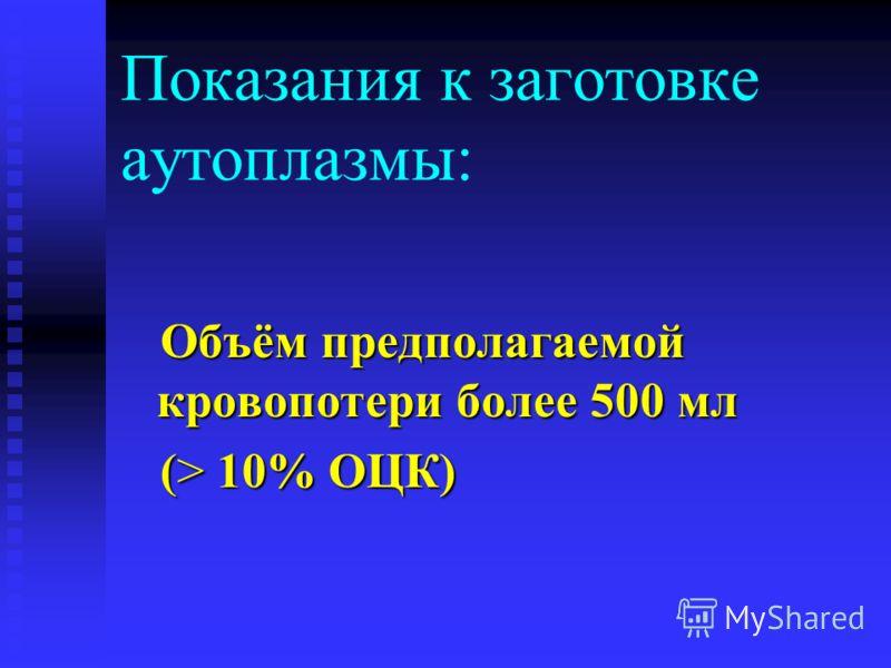 Показания к заготовке аутоплазмы: Объём предполагаемой кровопотери более 500 мл Объём предполагаемой кровопотери более 500 мл (> 10% ОЦК) (> 10% ОЦК)
