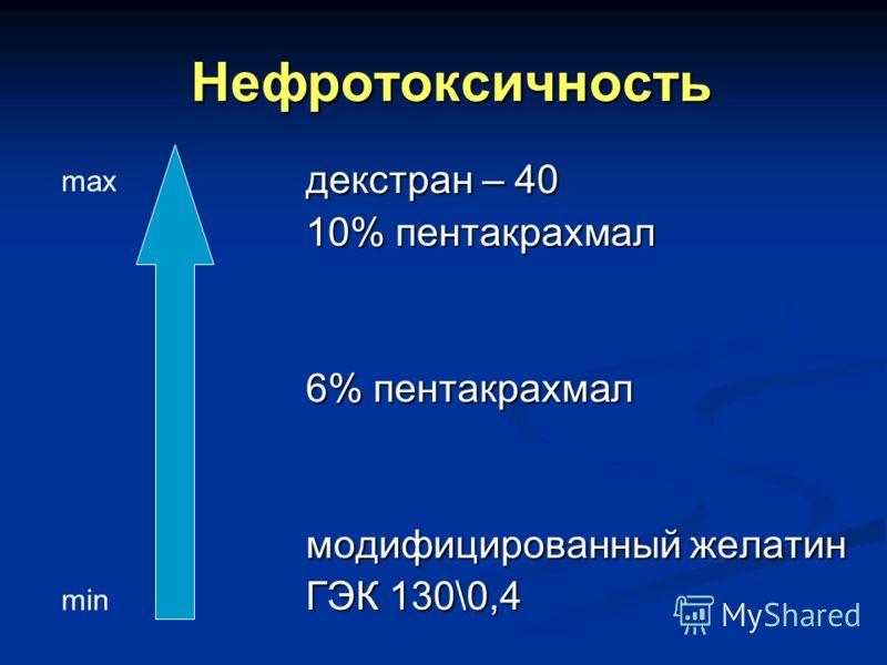 Нефротоксичность декстран – 40 10% пентакрахмал 6% пентакрахмал модифицированный желатин ГЭК 130\0,4 min max