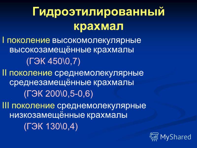 Гидроэтилированный крахмал I поколение высокомолекулярные высокозамещённые крахмалы (ГЭК 450\0,7) II поколение среднемолекулярные среднезамещённые крахмалы (ГЭК 200\0,5-0,6) III поколение среднемолекулярные низкозамещённые крахмалы (ГЭК 130\0,4)