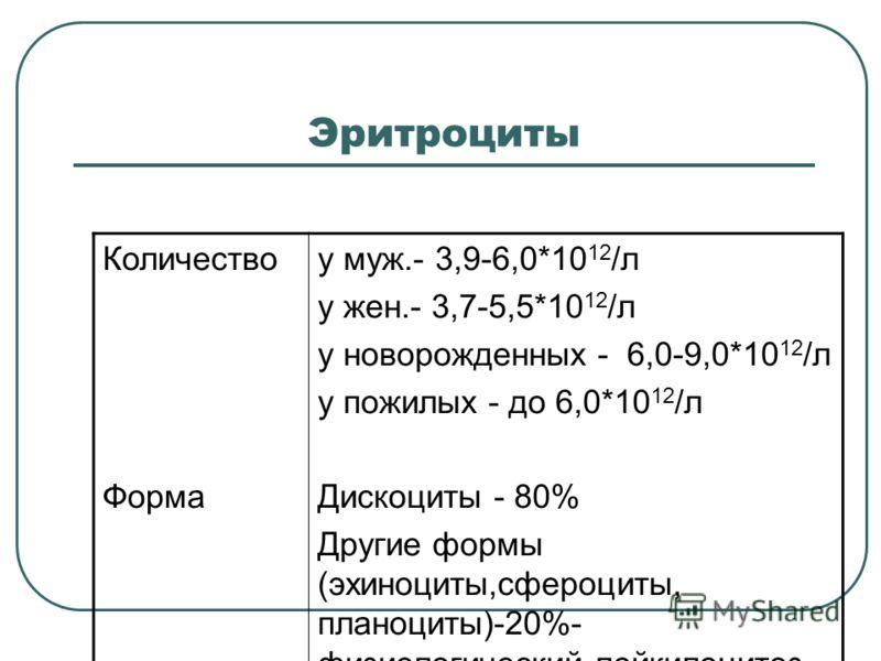Количество Форма у муж.- 3,9-6,0*10 12 /л у жен.- 3,7-5,5*10 12 /л у новорожденных - 6,0-9,0*10 12 /л у пожилых - до 6,0*10 12 /л Дискоциты - 80% Другие формы (эхиноциты,сфероциты, планоциты)-20%- физиологический пойкилоцитоз