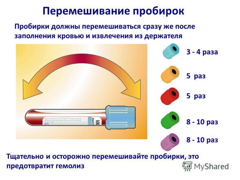 3 - 4 раза 8 - 10 раз 5 раз 8 - 10 раз Тщательно и осторожно перемешивайте пробирки, это предотвратит гемолиз Перемешивание пробирок Пробирки должны перемешиваться сразу же после заполнения кровью и извлечения из держателя