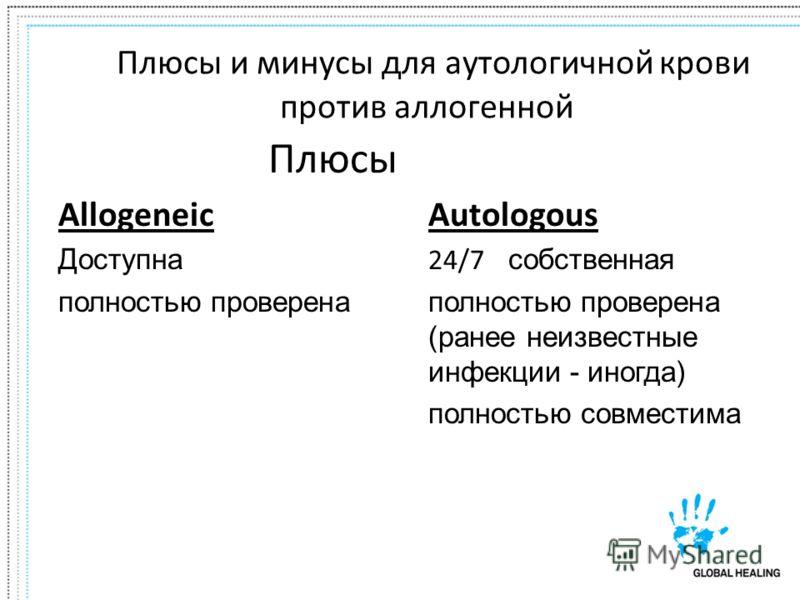 Плюсы и минусы для аутологичной крови против аллогенной Плюсы Allogeneic Autologous Доступна 24/7 собственная полностью проверенаполностью проверена (ранее неизвестные инфекции - иногда) полностью совместима
