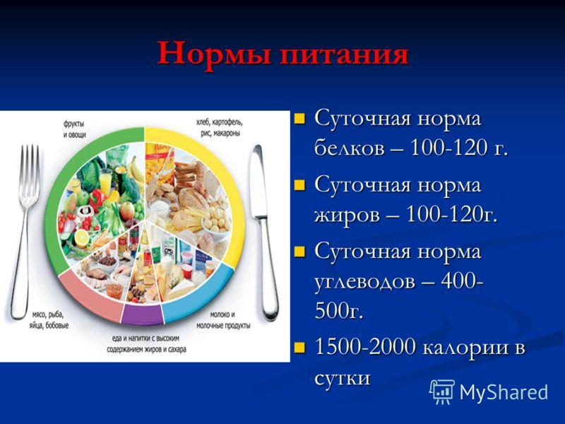 Нормы питания Суточная норма белков – 100-120 г. Суточная норма жиров – 100-120г. Суточная норма углеводов – 400- 500г. 1500-2000 калории в сутки