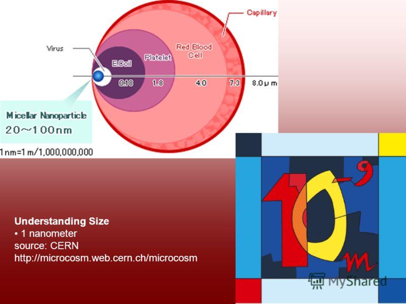 Understanding Size 1 nanometer source: CERN http://microcosm.web.cern.ch/microcosm