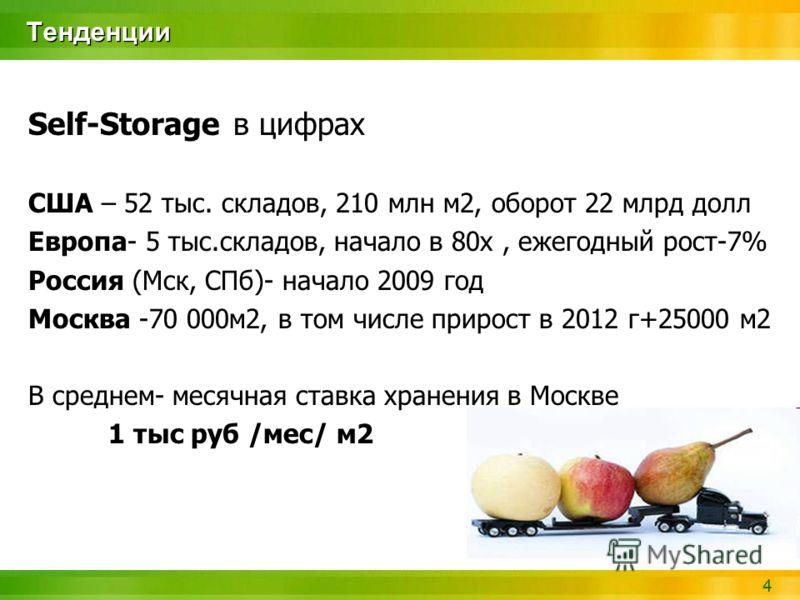4 Тенденции Self-Storage в цифрах США – 52 тыс. складов, 210 млн м2, оборот 22 млрд долл Европа- 5 тыс.складов, начало в 80х, ежегодный рост-7% Россия (Мск, СПб)- начало 2009 год Москва -70 000м2, в том числе прирост в 2012 г+25000 м2 В среднем- меся