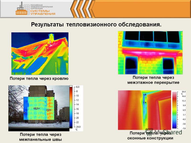 Результаты тепловизионного обследования. Потери тепла через кровлю Потери тепла через межэтажное перекрытие Потери тепла через межпанельные швы Потери тепла через оконные конструкции