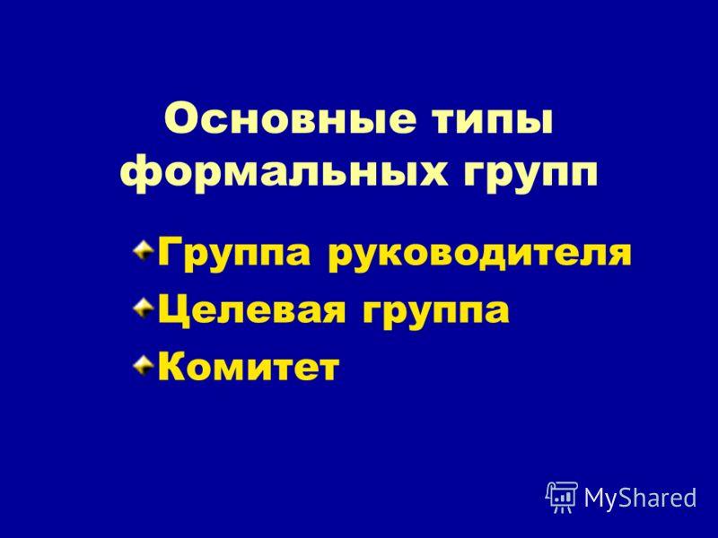 Основные типы формальных групп Группа руководителя Целевая группа Комитет