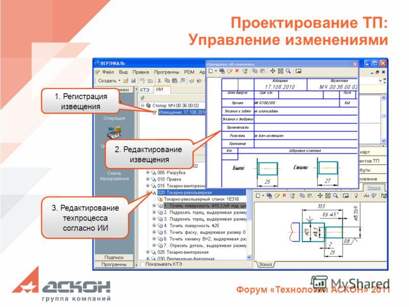 Форум «Технологии АСКОН» 2011 Проектирование ТП: Управление изменениями 1. Регистрация извещения 3. Редактирование техпроцесса согласно ИИ 2. Редактирование извещения