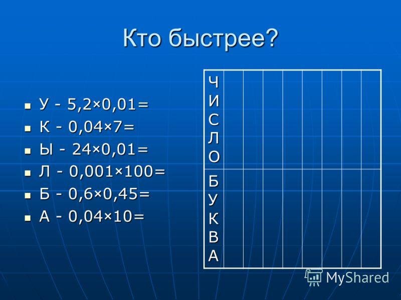 Кто быстрее? У - 5,2×0,01= У - 5,2×0,01= К - 0,04×7= К - 0,04×7= Ы - 24×0,01= Ы - 24×0,01= Л - 0,001×100= Л - 0,001×100= Б - 0,6×0,45= Б - 0,6×0,45= А - 0,04×10= А - 0,04×10= ЧИСЛОЧИСЛОЧИСЛОЧИСЛО БУКВАБУКВАБУКВАБУКВА