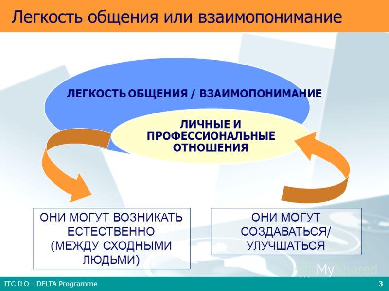 ITC ILO - DELTA Programme 3 ЛЕГКОСТЬ ОБЩЕНИЯ / ВЗАИМОПОНИМАНИЕ ЛИЧНЫЕ И ПРОФЕССИОНАЛЬНЫЕ ОТНОШЕНИЯ ОНИ МОГУТ ВОЗНИКАТЬ ЕСТЕСТВЕННО ( МЕЖДУ СХОДНЫМИ ЛЮДЬМИ ) ОНИ МОГУТ СОЗДАВАТЬСЯ / УЛУЧШАТЬСЯ Легкость общения или взаимопонимание
