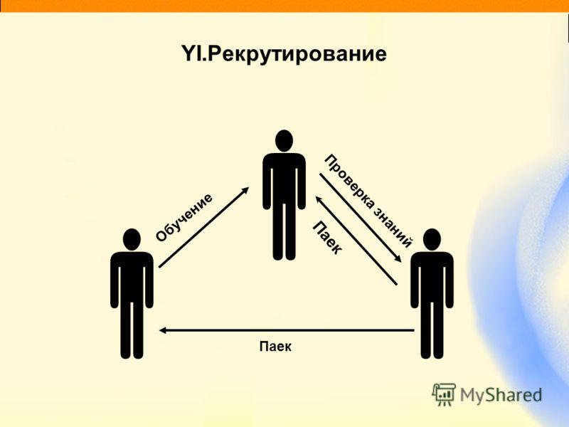 YI.Рекрутирование Обучение Проверка знаний Паек