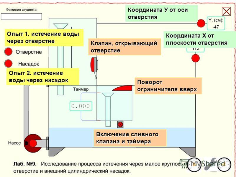 15 Лабораторный практикум по механике жидкости (гидравлика) Лабораторная работа 1. Определение гидрастатического давления Лабораторная работа 1. Лабораторная работа 2. определение плотностей несмешивающихся жидкостей в сообщающихся сосудах Лабораторн