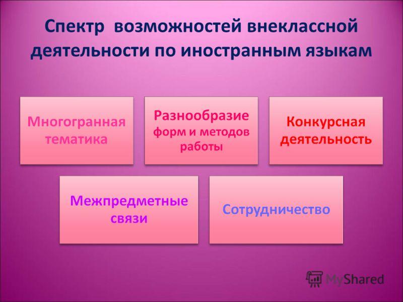 Спектр возможностей внеклассной деятельности по иностранным языкам