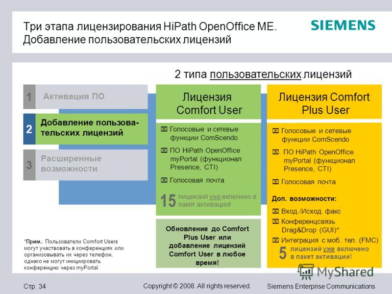 Стр. 34 Copyright © 2008. All rights reserved. Siemens Enterprise Communications Активация ПО 1 Добавление пользова- тельских лицензий 2 Расширенные возможности 3 Три этапа лицензирования HiPath OpenOffice ME. Добавление пользовательских лицензий Гол